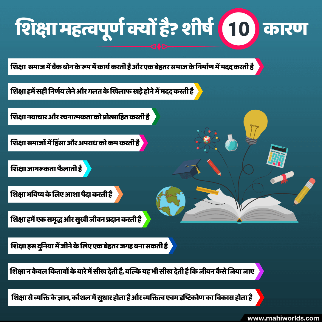 Why Education is Important? Top 10 Reasons | Education Quotes In Hindi